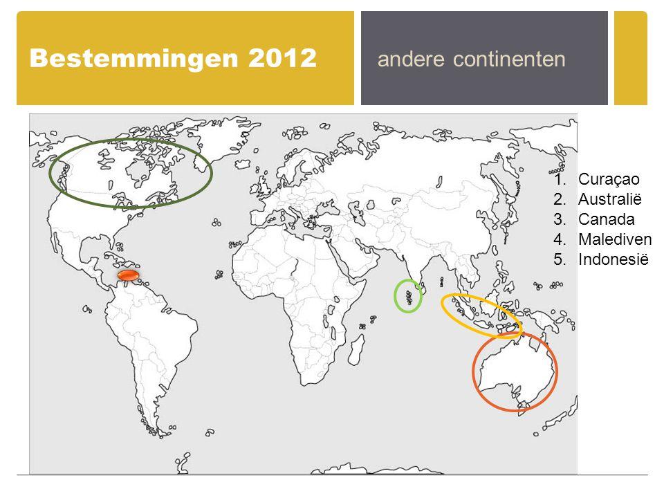 Bestemmingen 2012 andere continenten Curaçao Australië Canada