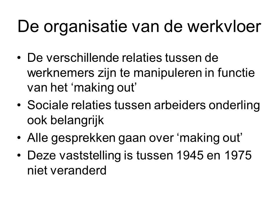 De organisatie van de werkvloer
