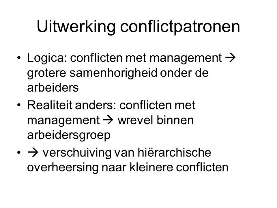 Uitwerking conflictpatronen