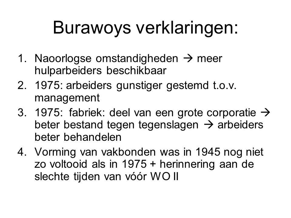 Burawoys verklaringen: