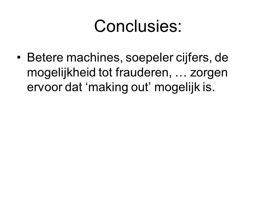 Conclusies: Betere machines, soepeler cijfers, de mogelijkheid tot frauderen, … zorgen ervoor dat 'making out' mogelijk is.