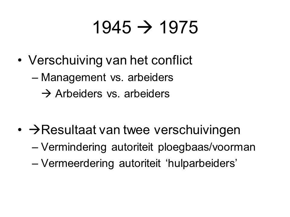 1945  1975 Verschuiving van het conflict
