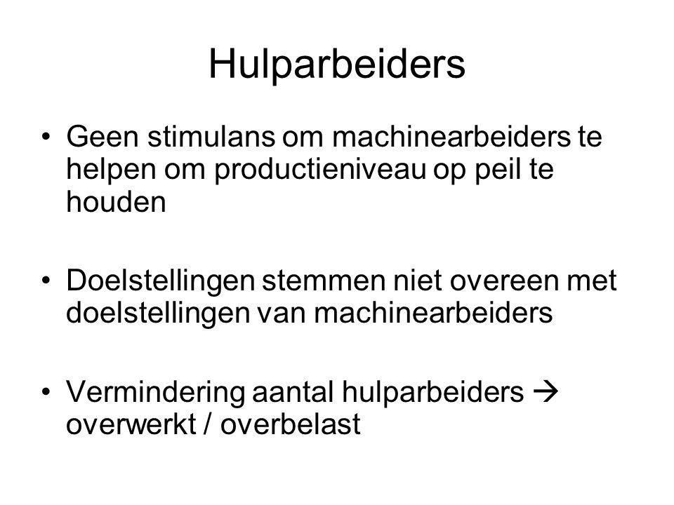 Hulparbeiders Geen stimulans om machinearbeiders te helpen om productieniveau op peil te houden.