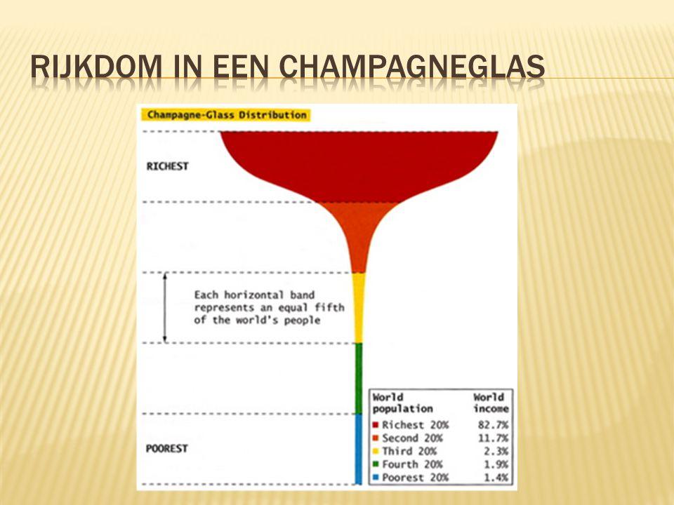 Rijkdom in een champagneglas