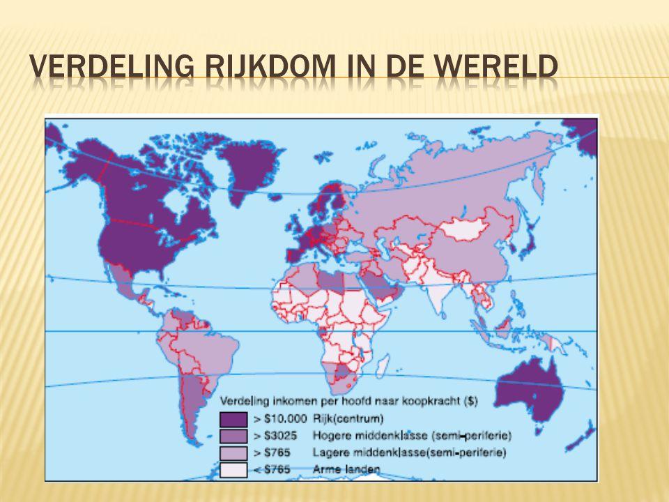 Verdeling rijkdom in de wereld