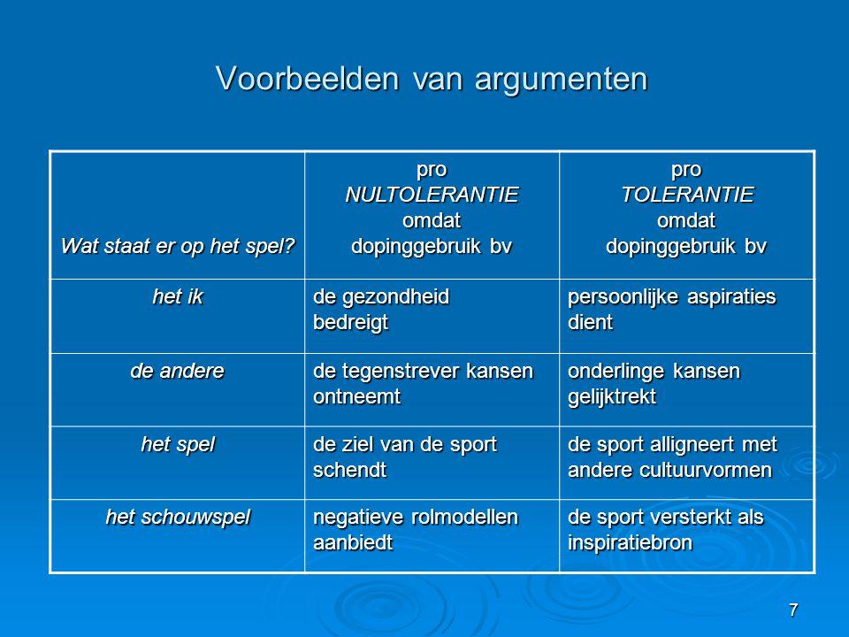 Voorbeelden van argumenten