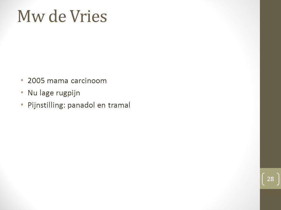 Mw de Vries 2005 mama carcinoom Nu lage rugpijn