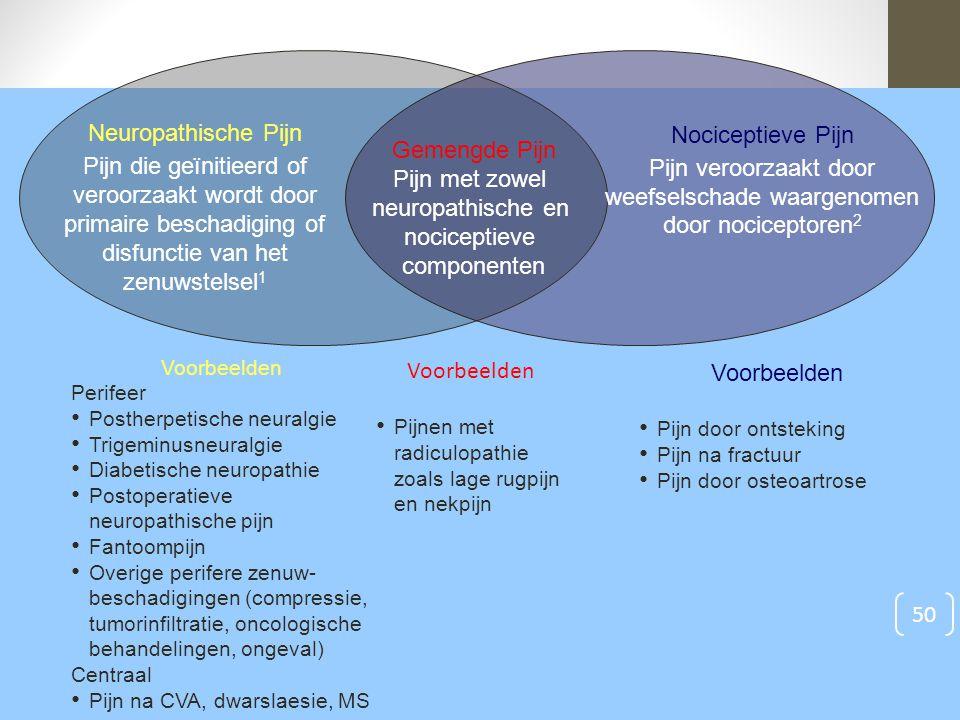 Pijn veroorzaakt door weefselschade waargenomen door nociceptoren2