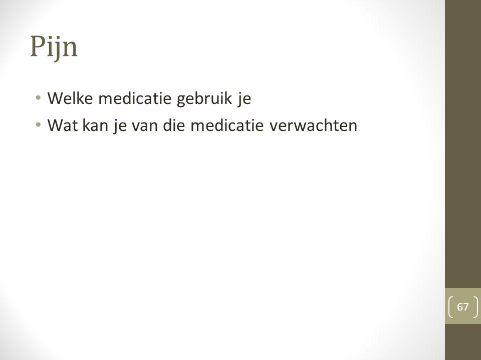 Pijn Welke medicatie gebruik je