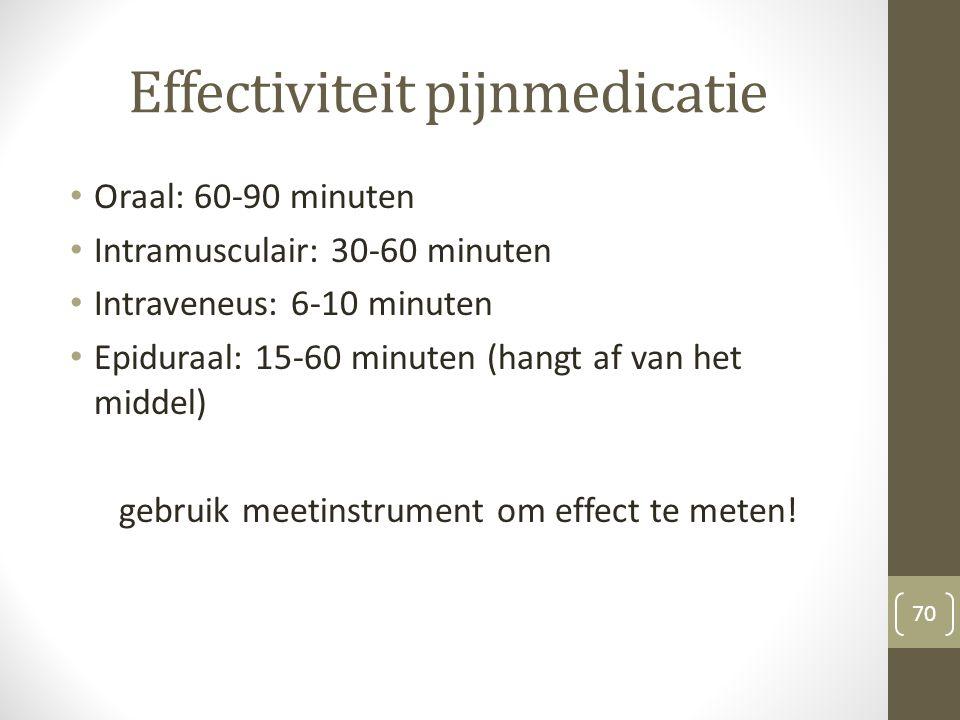 Effectiviteit pijnmedicatie