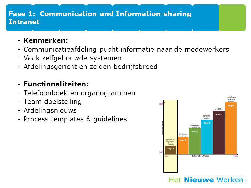 Fase 1: Communication and Information-sharing Intranet