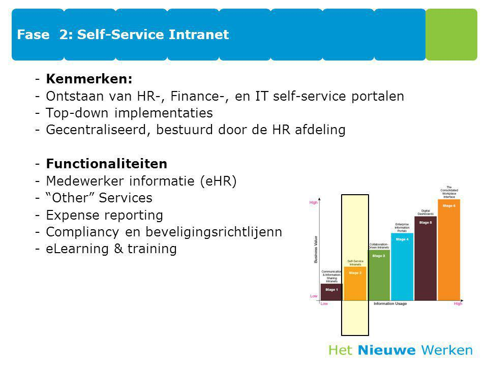 Fase 2: Self-Service Intranet