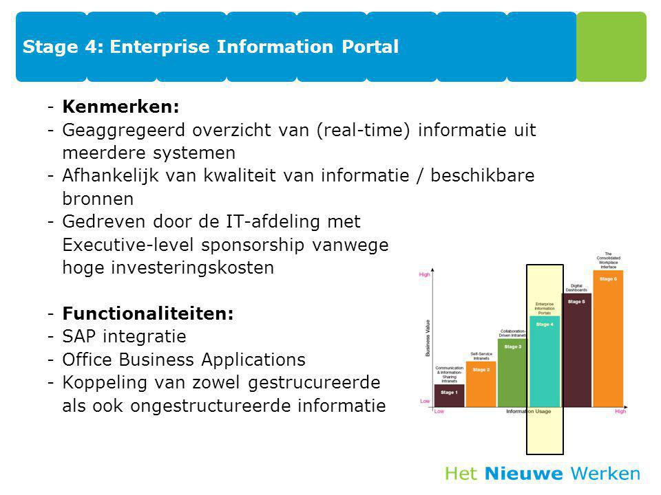Stage 4: Enterprise Information Portal