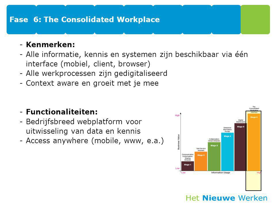 Fase 6: The Consolidated Workplace