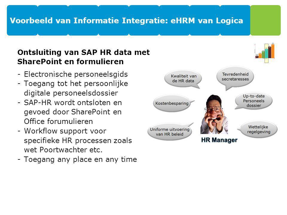 Voorbeeld van Informatie Integratie: eHRM van Logica