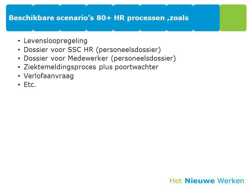 Beschikbare scenario's 80+ HR processen ,zoals