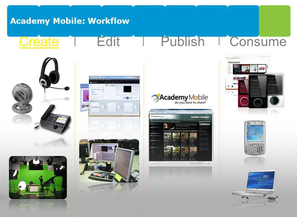 Academy Mobile: Workflow