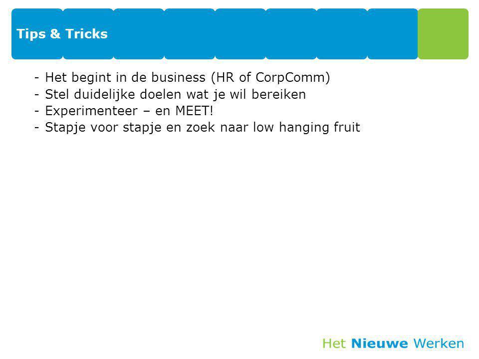 Tips & Tricks Het begint in de business (HR of CorpComm) Stel duidelijke doelen wat je wil bereiken.