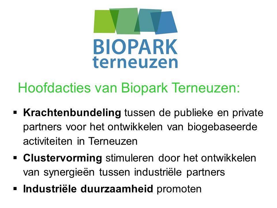 Hoofdacties van Biopark Terneuzen: