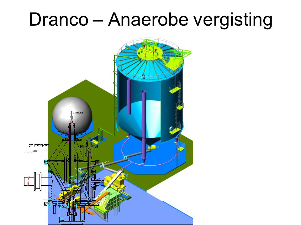 Dranco – Anaerobe vergisting
