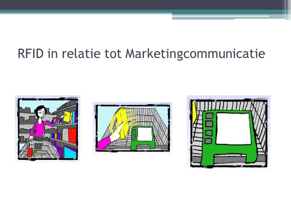 RFID in relatie tot Marketingcommunicatie