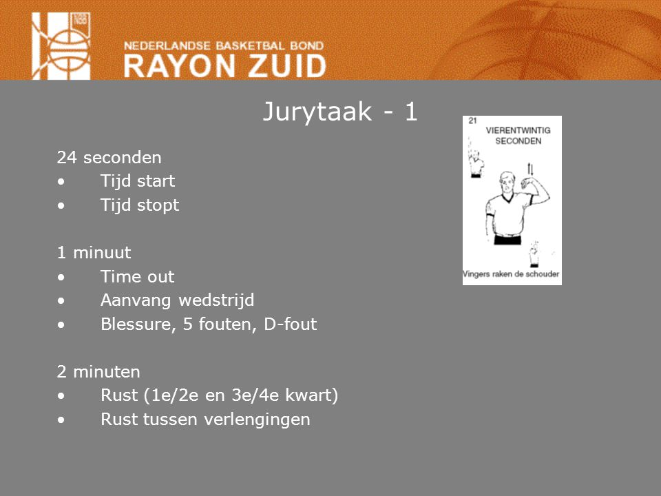 Jurytaak - 1 24 seconden Tijd start Tijd stopt 1 minuut Time out