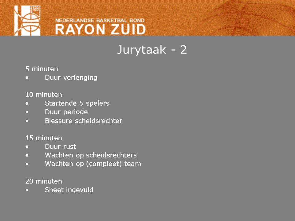 Jurytaak - 2 5 minuten Duur verlenging 10 minuten Startende 5 spelers