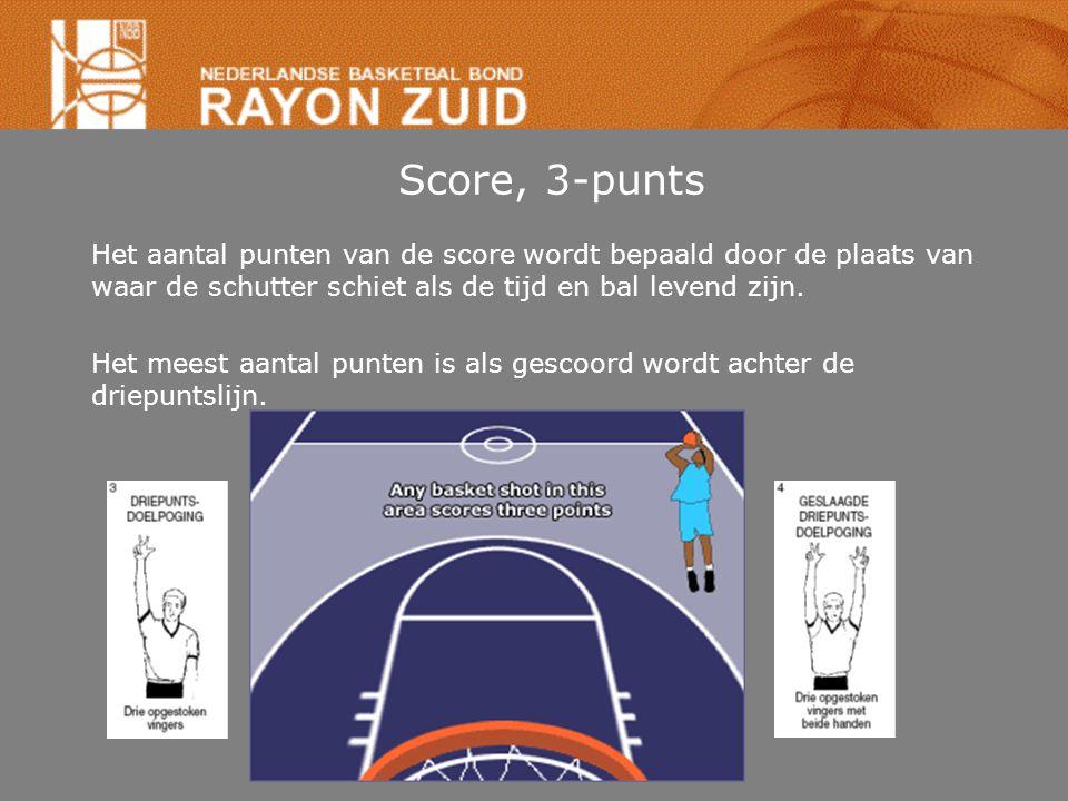 Score, 3-punts Het aantal punten van de score wordt bepaald door de plaats van waar de schutter schiet als de tijd en bal levend zijn.