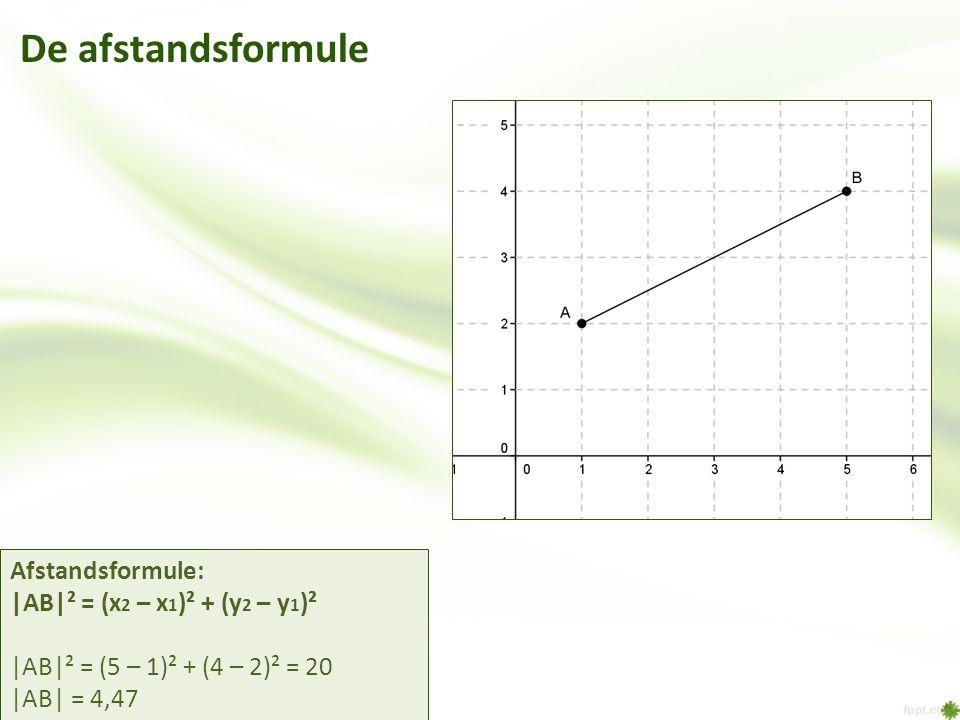 De afstandsformule Afstandsformule: |AB|² = (x2 – x1)² + (y2 – y1)²
