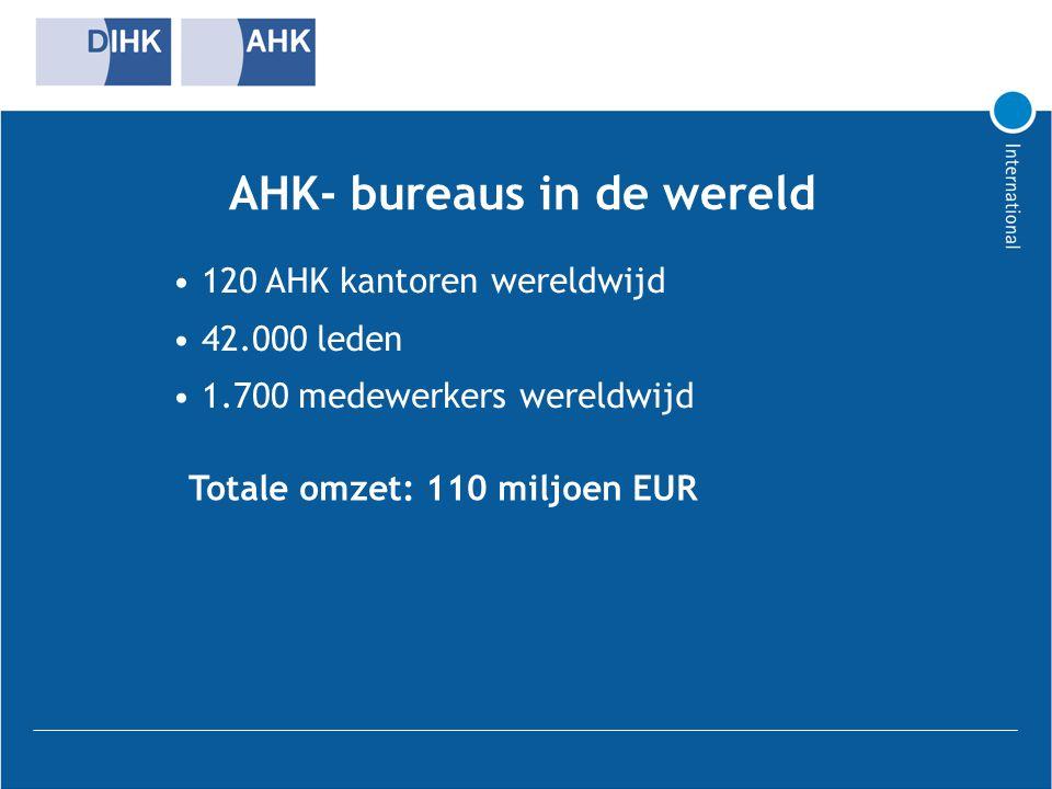 AHK- bureaus in de wereld