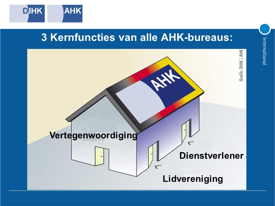 3 Kernfuncties van alle AHK-bureaus: