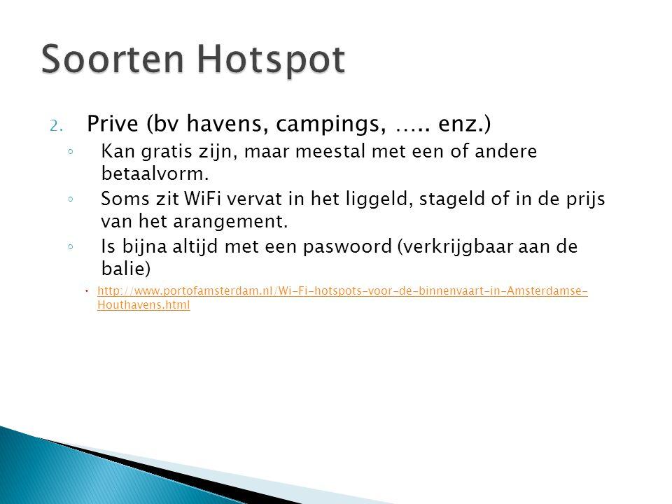 Soorten Hotspot Prive (bv havens, campings, ….. enz.)