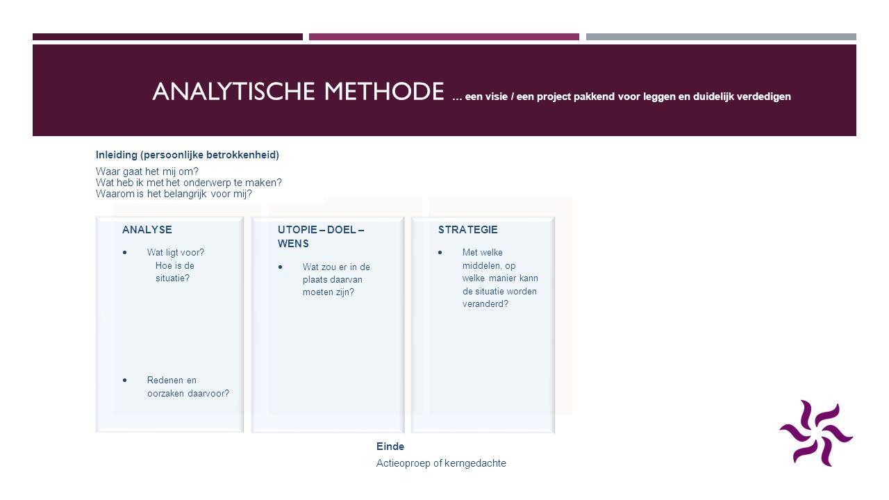Analytische Methode … een visie / een project pakkend voor leggen en duidelijk verdedigen