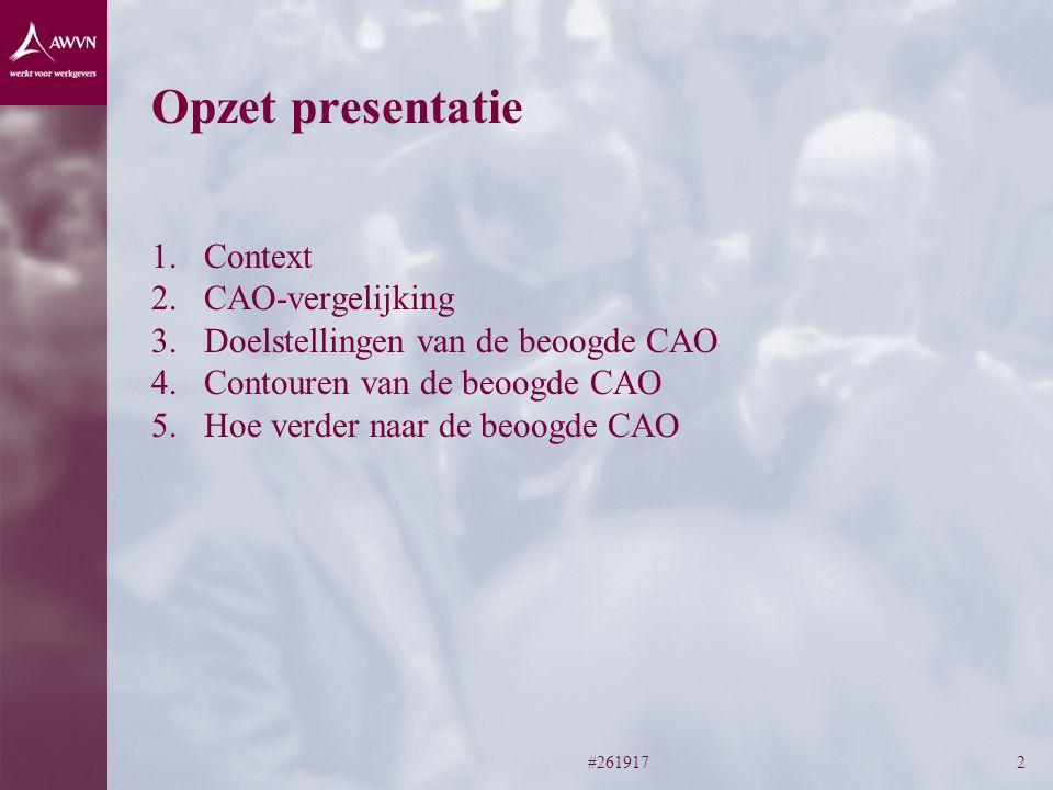 Opzet presentatie Context CAO-vergelijking