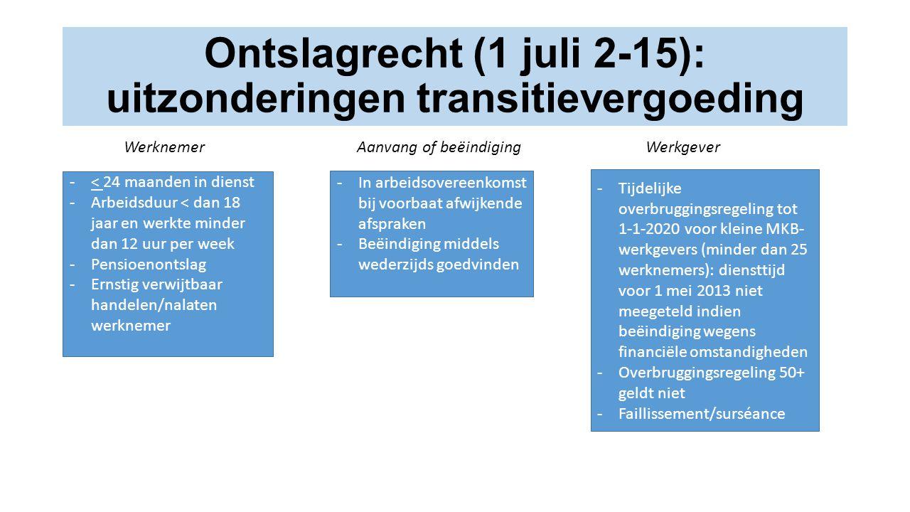 Ontslagrecht (1 juli 2-15): uitzonderingen transitievergoeding