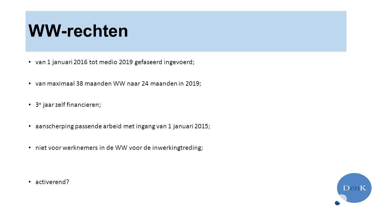 WW-rechten van 1 januari 2016 tot medio 2019 gefaseerd ingevoerd;