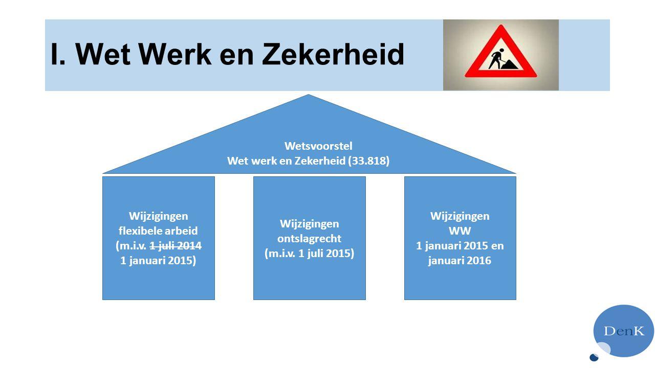 I. Wet Werk en Zekerheid Wetsvoorstel Wet werk en Zekerheid (33.818)