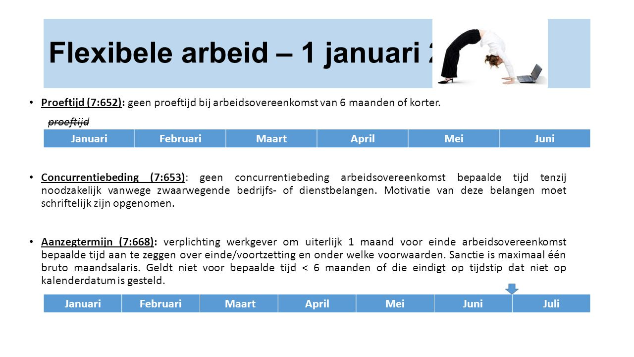 Flexibele arbeid – 1 januari 2015