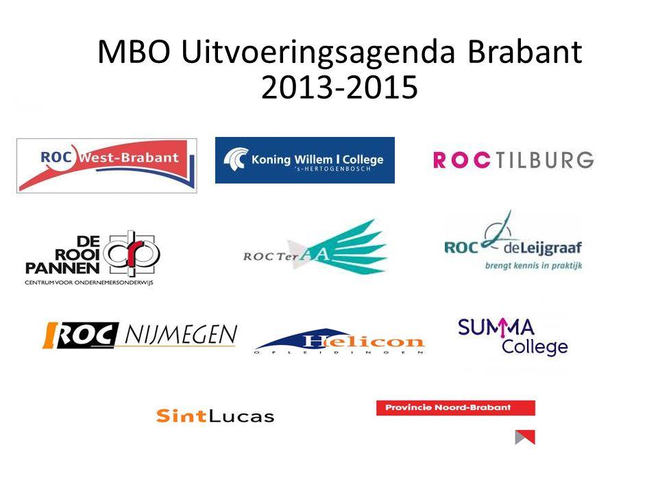 MBO Uitvoeringsagenda Brabant 2013-2015