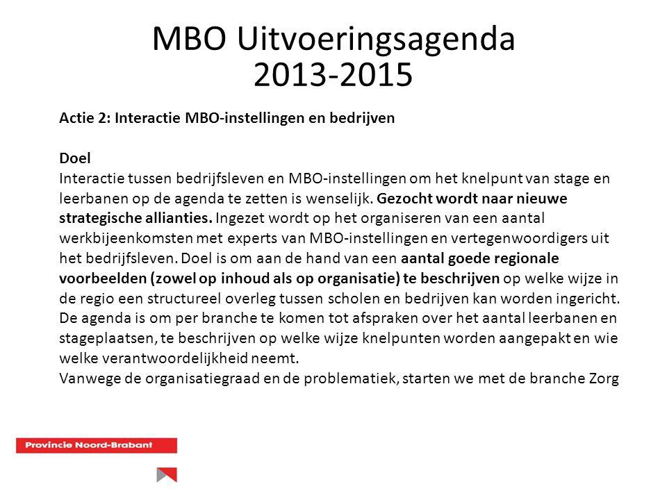 MBO Uitvoeringsagenda 2013-2015