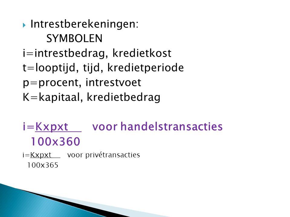 i=Kxpxt voor handelstransacties 100x360