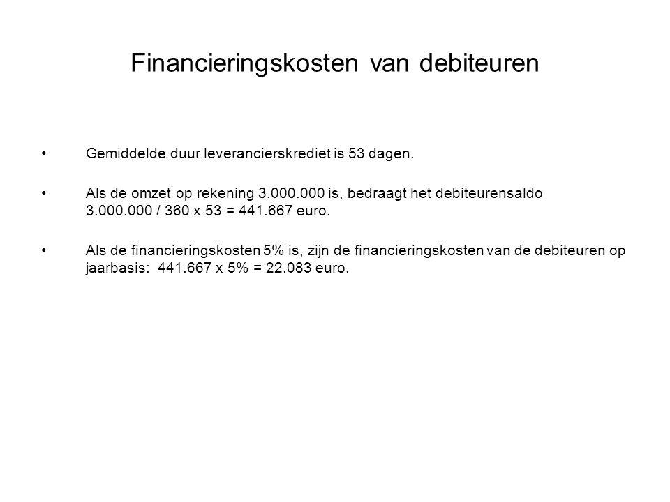 Financieringskosten van debiteuren