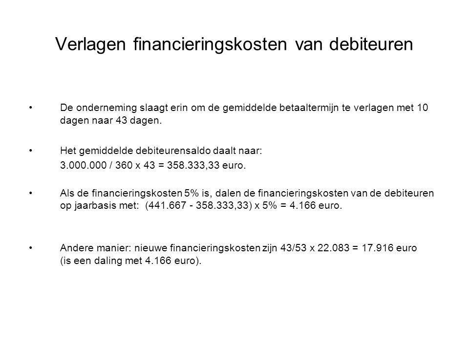 Verlagen financieringskosten van debiteuren