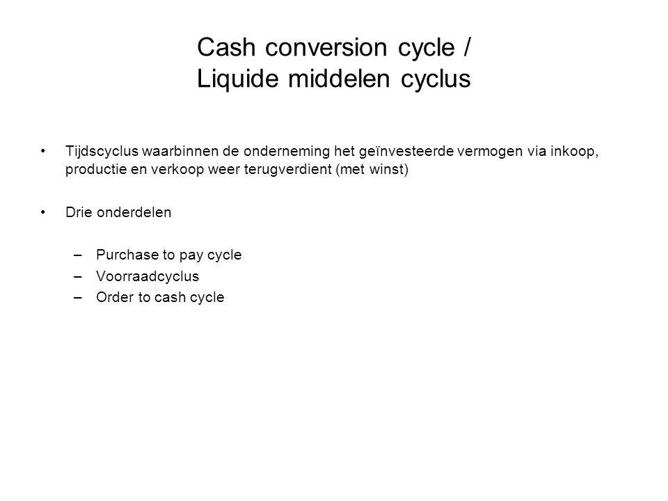 Cash conversion cycle / Liquide middelen cyclus