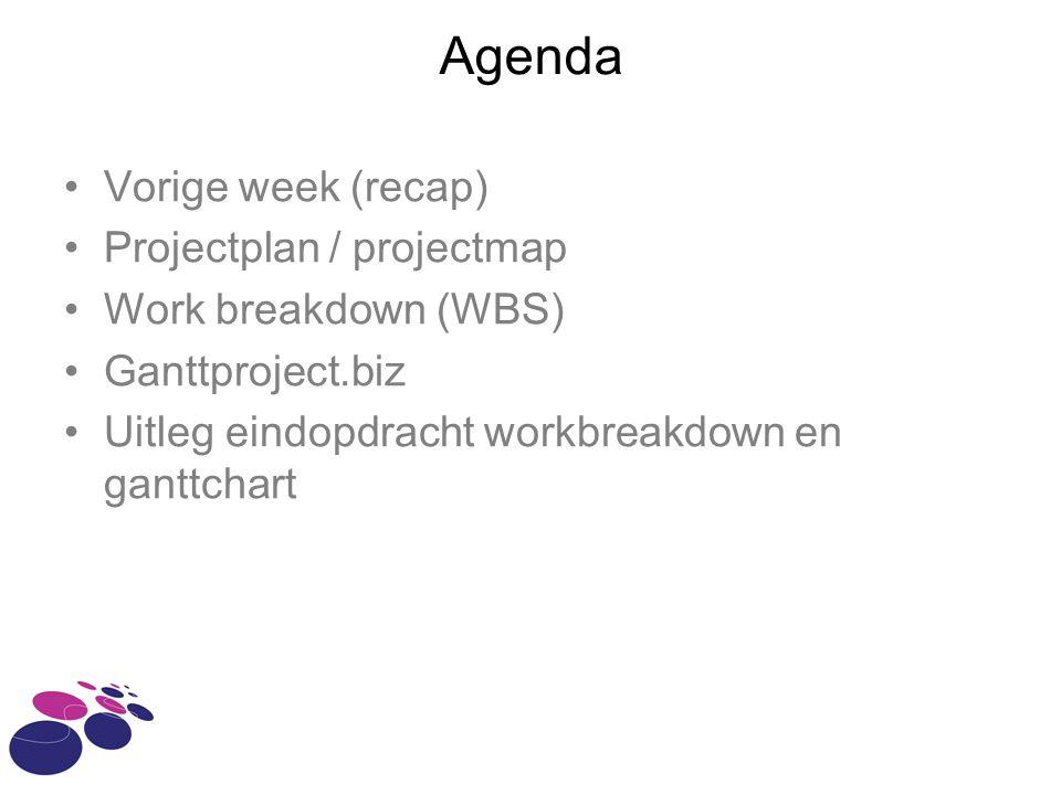Agenda Vorige week (recap) Projectplan / projectmap