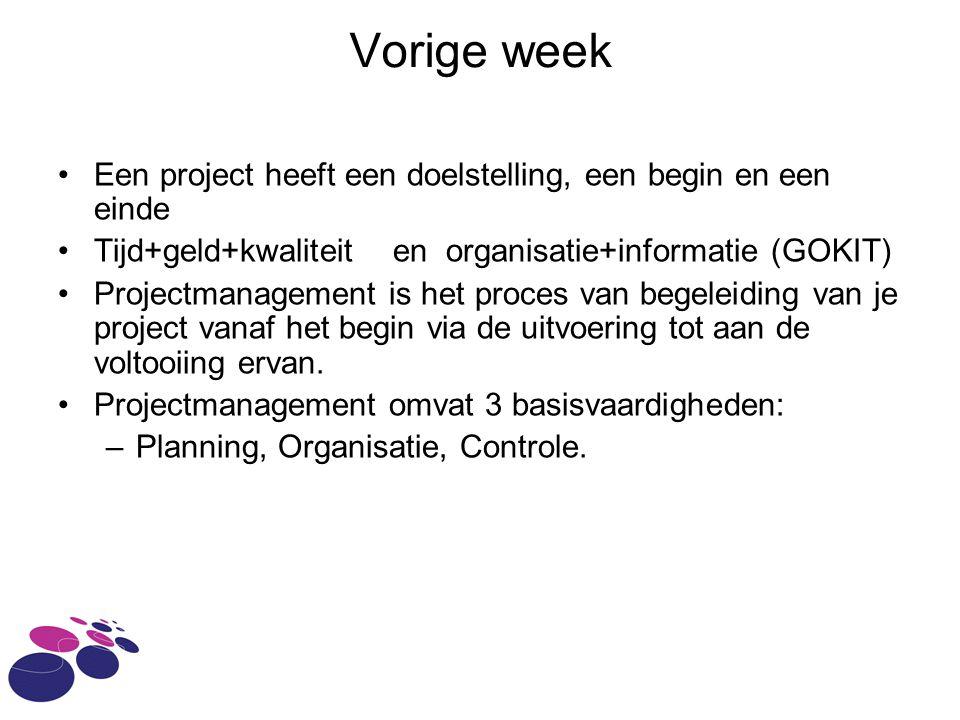 Vorige week Een project heeft een doelstelling, een begin en een einde
