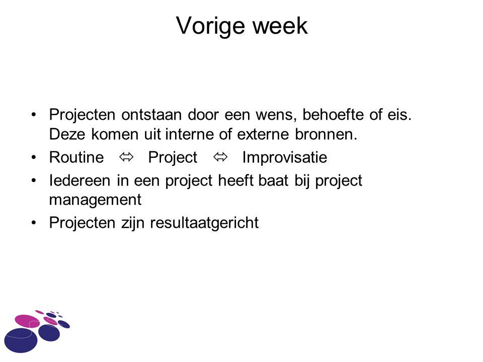 Vorige week Projecten ontstaan door een wens, behoefte of eis. Deze komen uit interne of externe bronnen.