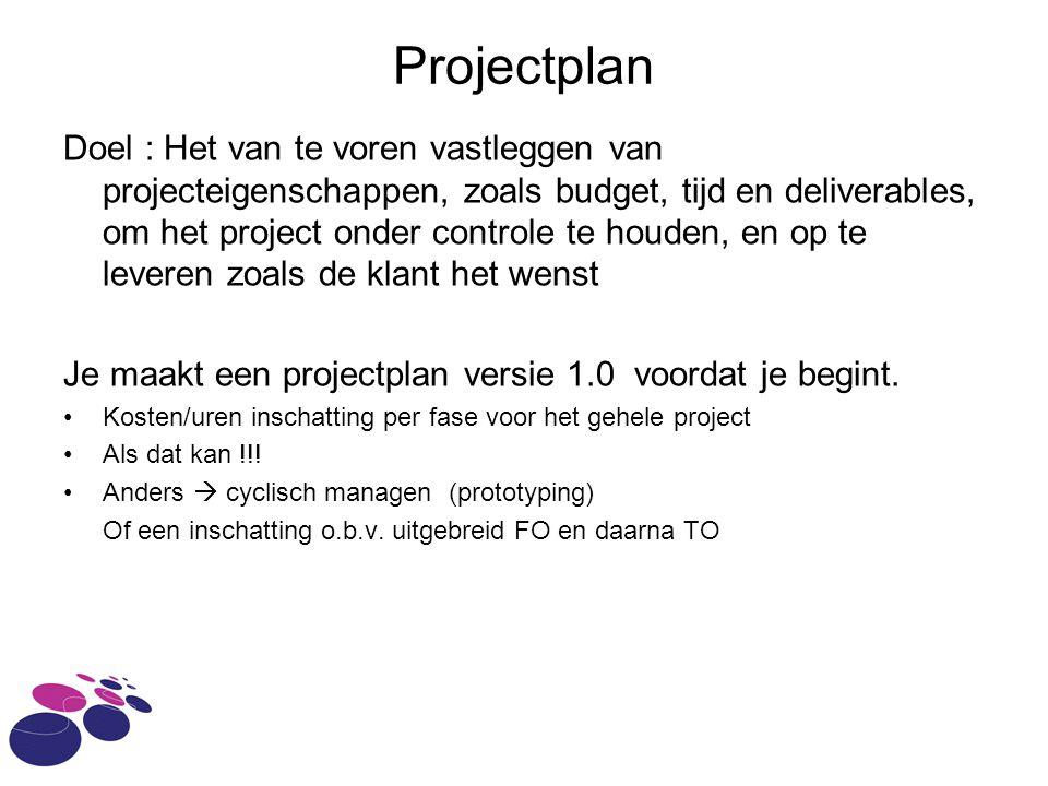 Projectplan