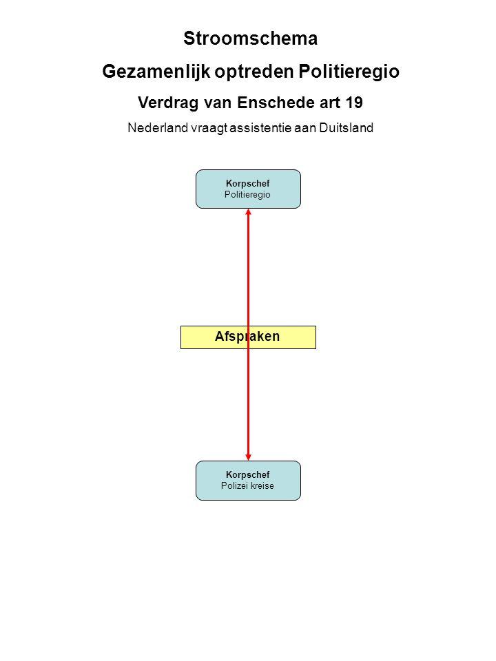 Gezamenlijk optreden Politieregio Verdrag van Enschede art 19
