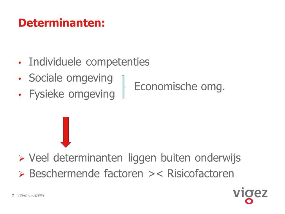 Determinanten: Individuele competenties. Sociale omgeving. Fysieke omgeving. Veel determinanten liggen buiten onderwijs.